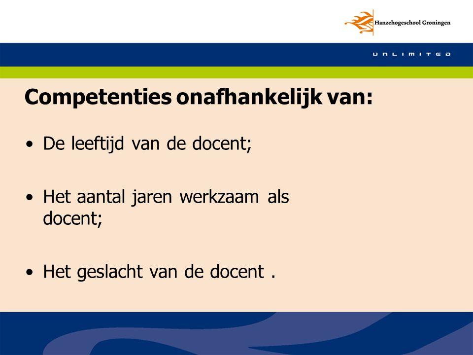 Competenties onafhankelijk van: