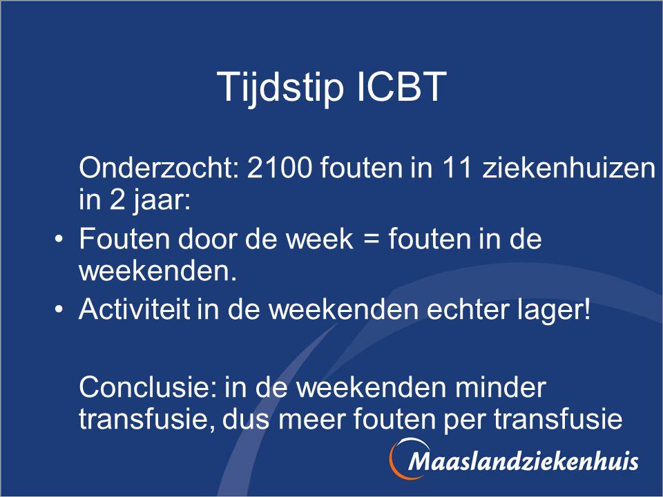 Tijdstip ICBT Onderzocht: 2100 fouten in 11 ziekenhuizen in 2 jaar: