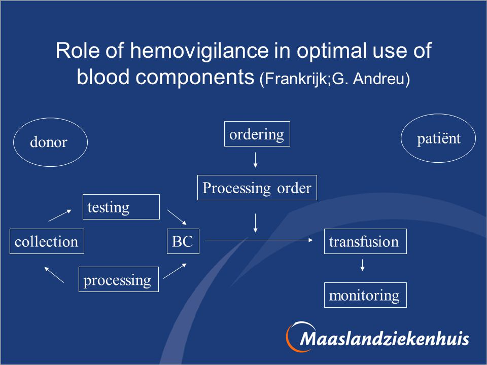 Role of hemovigilance in optimal use of blood components (Frankrijk;G