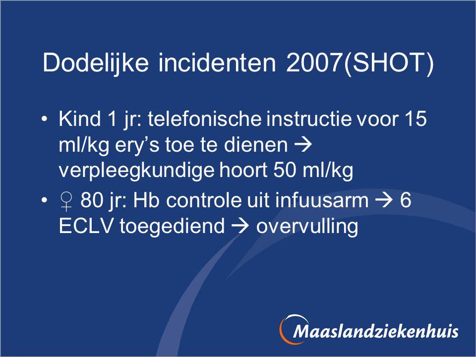 Dodelijke incidenten 2007(SHOT)