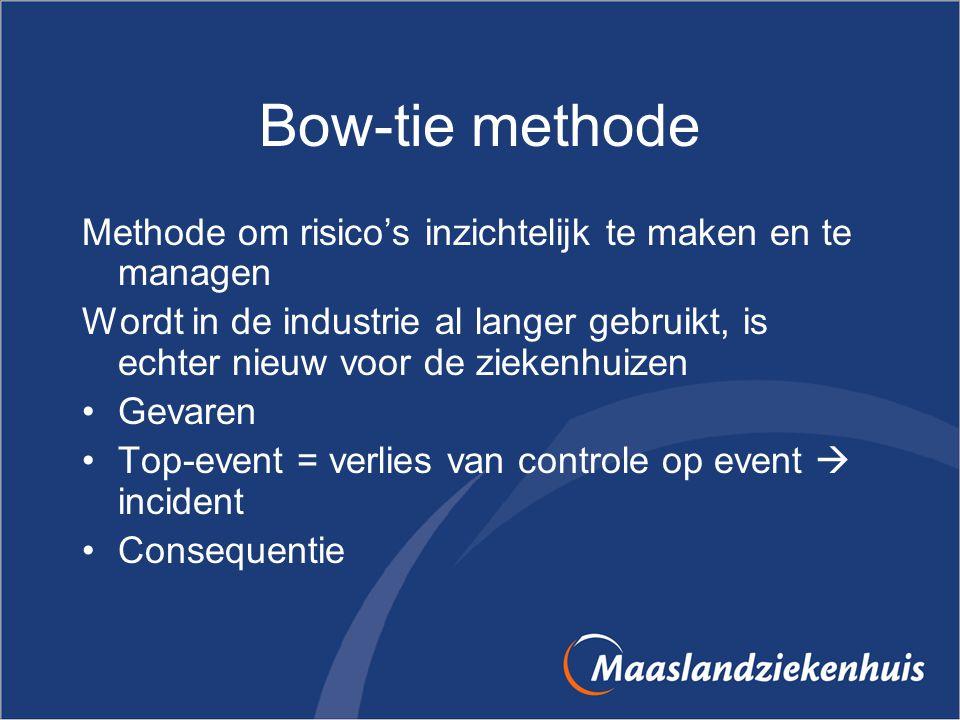 Bow-tie methode Methode om risico's inzichtelijk te maken en te managen.