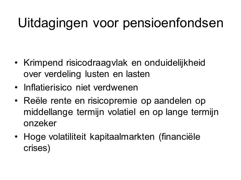 Uitdagingen voor pensioenfondsen