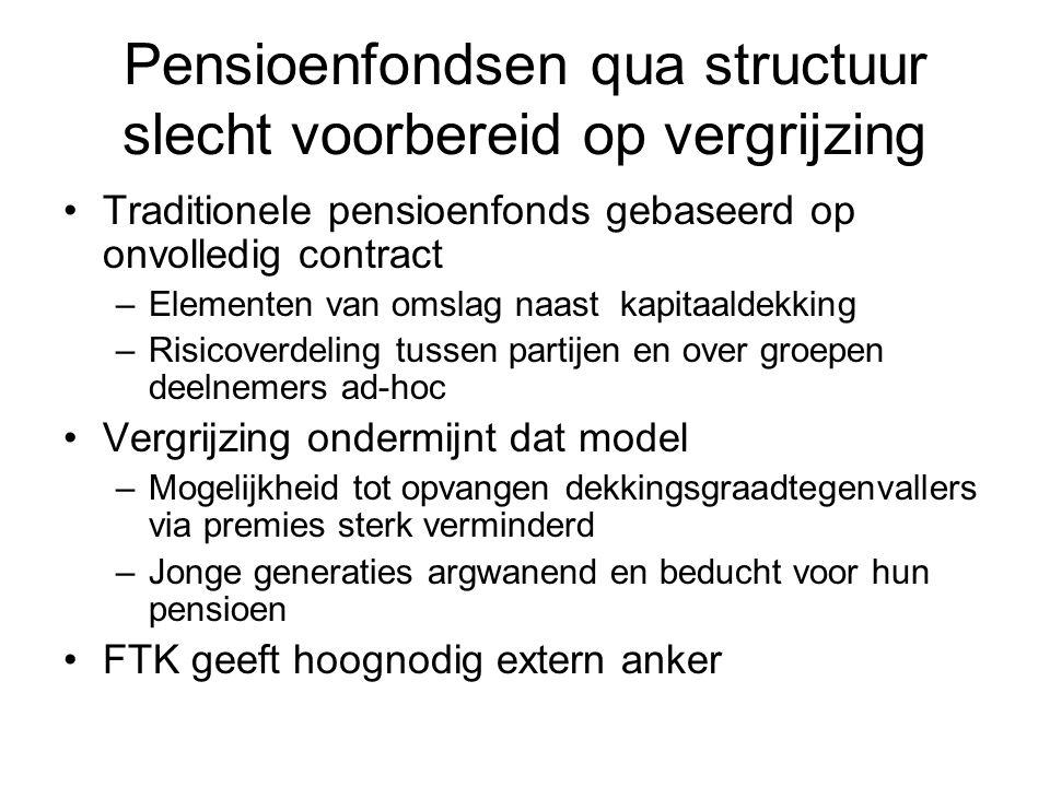 Pensioenfondsen qua structuur slecht voorbereid op vergrijzing