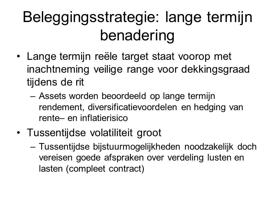 Beleggingsstrategie: lange termijn benadering