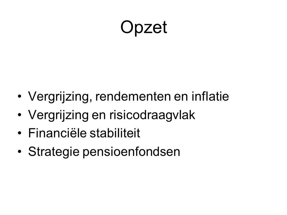 Opzet Vergrijzing, rendementen en inflatie
