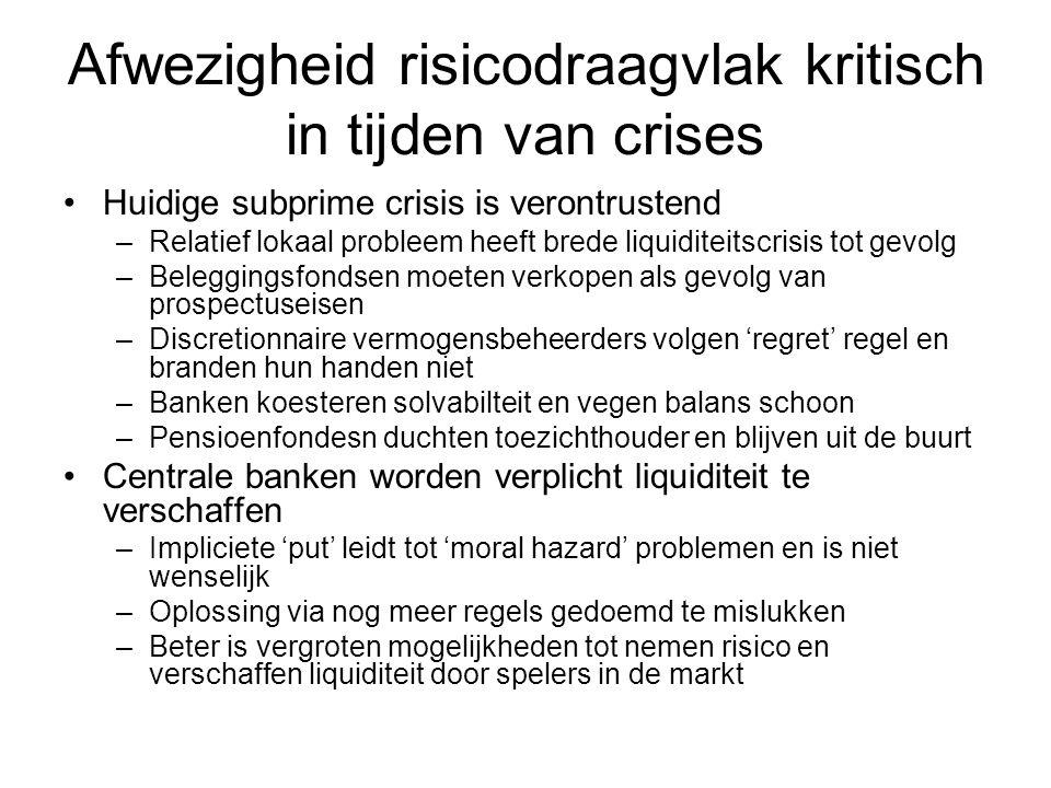 Afwezigheid risicodraagvlak kritisch in tijden van crises