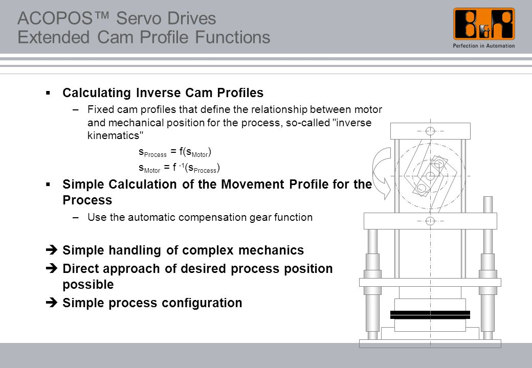 ACOPOS™ Servo Drives Extended Cam Profile Functions