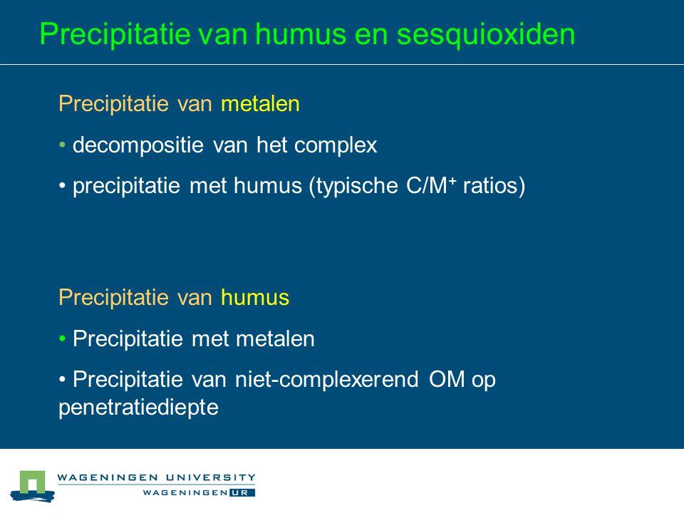 Precipitatie van humus en sesquioxiden