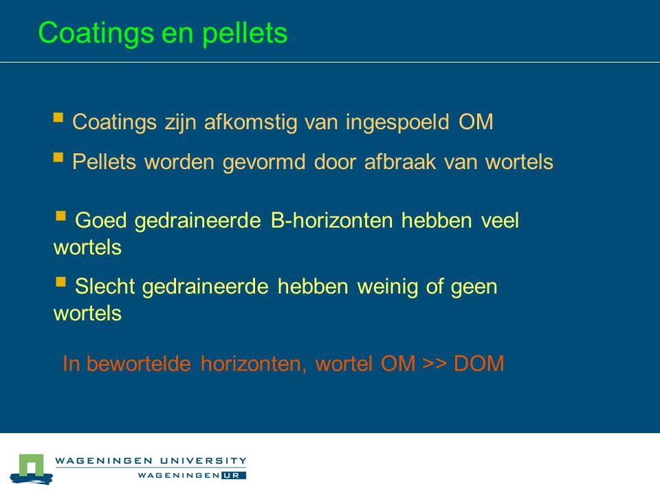 Coatings en pellets Coatings zijn afkomstig van ingespoeld OM