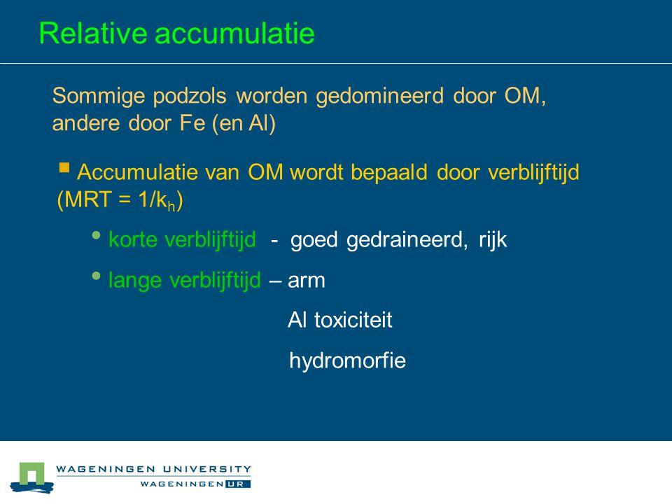 Relative accumulatie Sommige podzols worden gedomineerd door OM, andere door Fe (en Al)