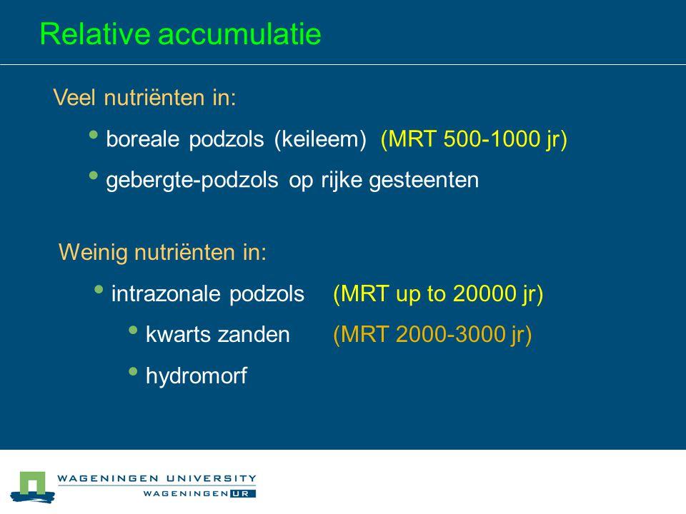 Relative accumulatie Veel nutriënten in: