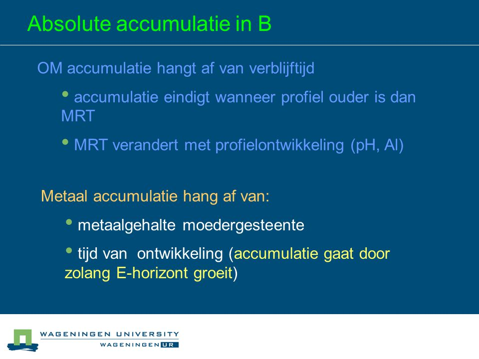 Absolute accumulatie in B