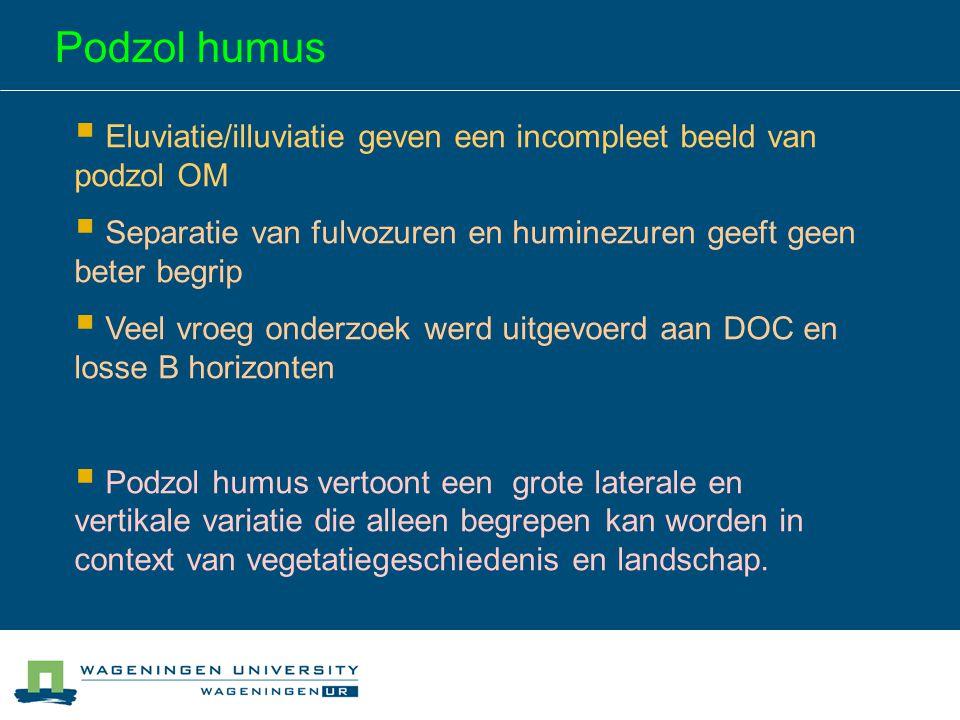Podzol humus Eluviatie/illuviatie geven een incompleet beeld van podzol OM. Separatie van fulvozuren en huminezuren geeft geen beter begrip.