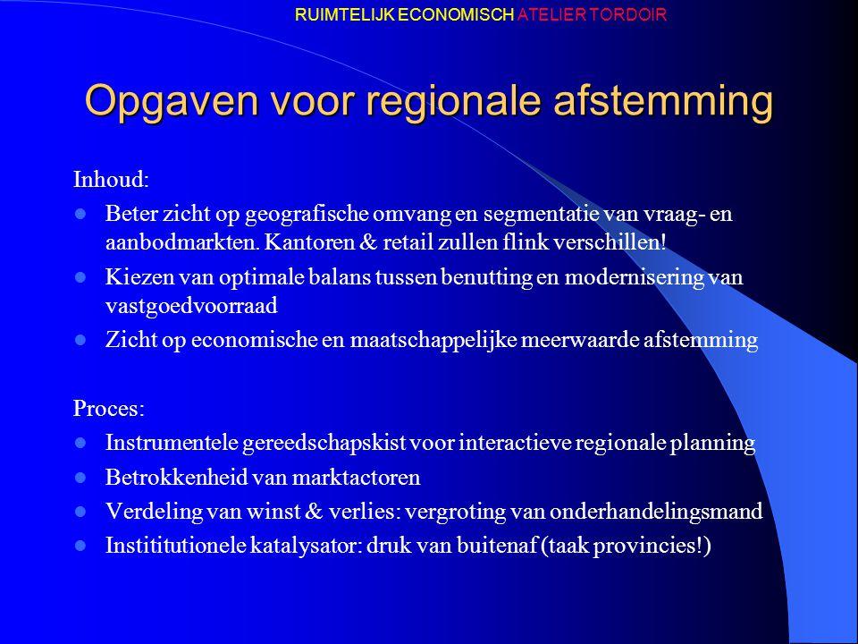 Opgaven voor regionale afstemming