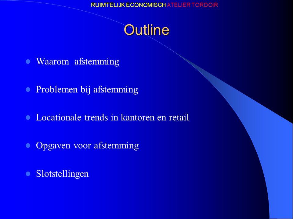Outline Waarom afstemming Problemen bij afstemming