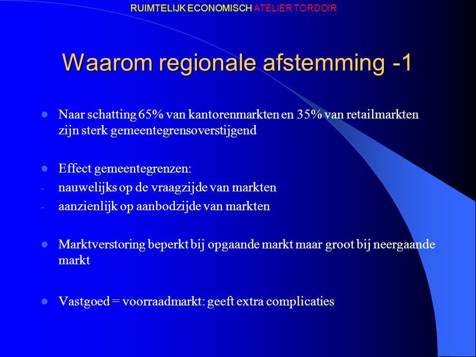 Waarom regionale afstemming -1