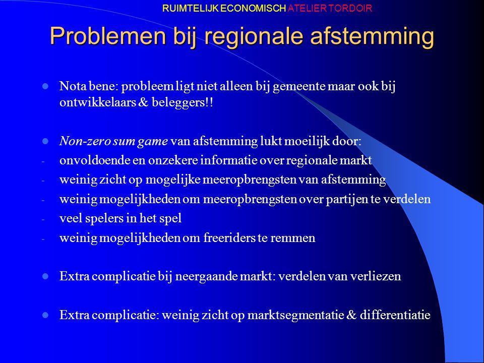 Problemen bij regionale afstemming