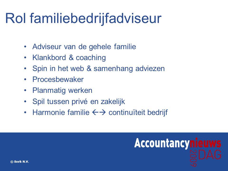 Rol familiebedrijfadviseur
