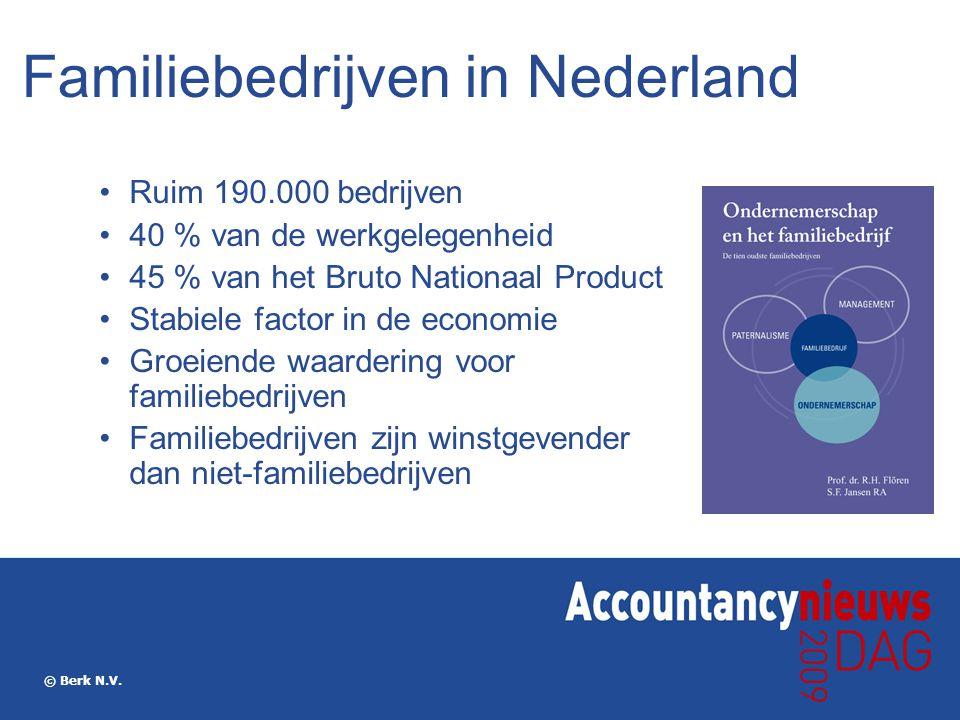 Familiebedrijven in Nederland