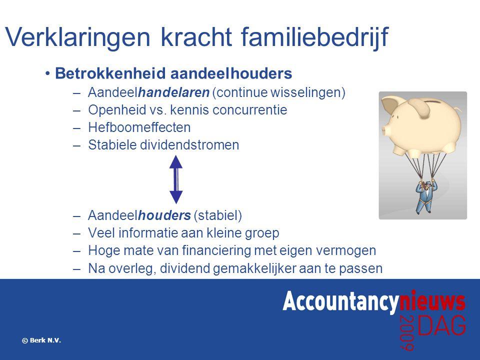 Verklaringen kracht familiebedrijf