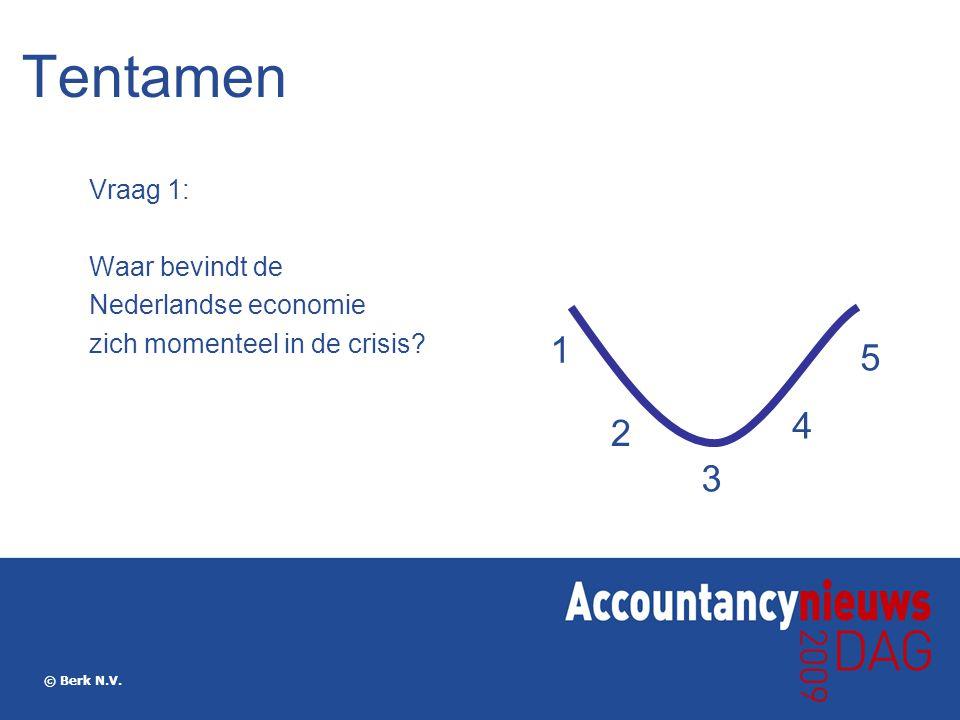 Tentamen 1 5 4 2 3 Vraag 1: Waar bevindt de Nederlandse economie