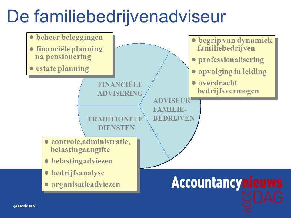 De familiebedrijvenadviseur