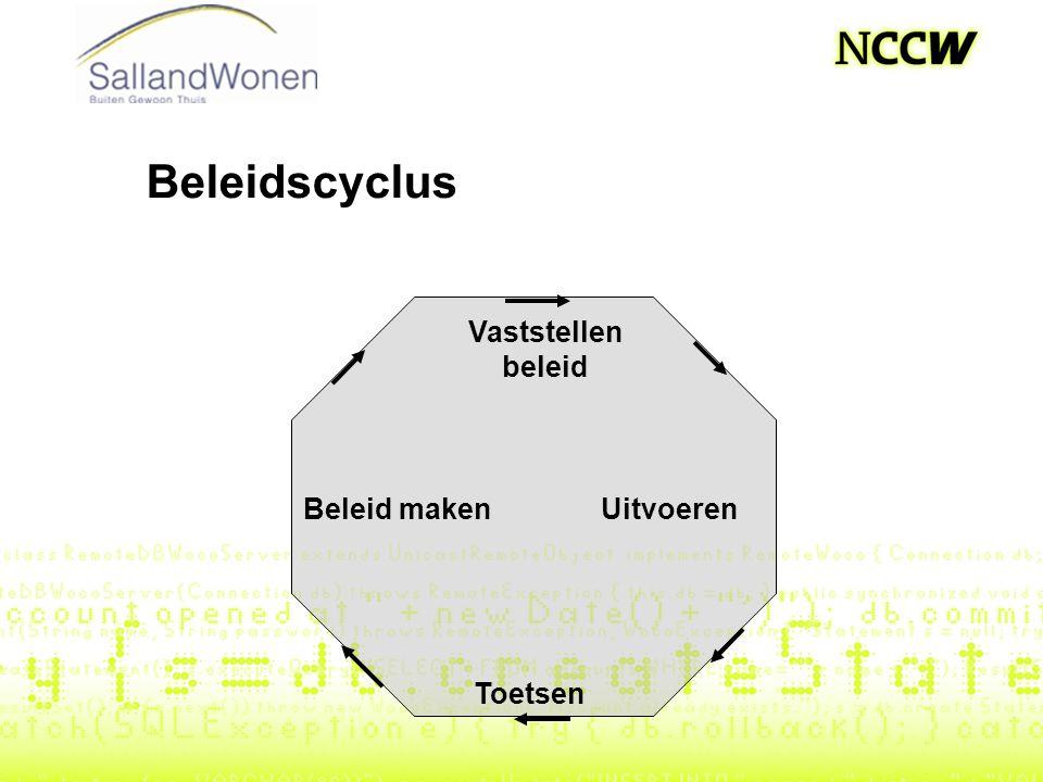Beleidscyclus Vaststellen beleid Beleid maken Uitvoeren Toetsen