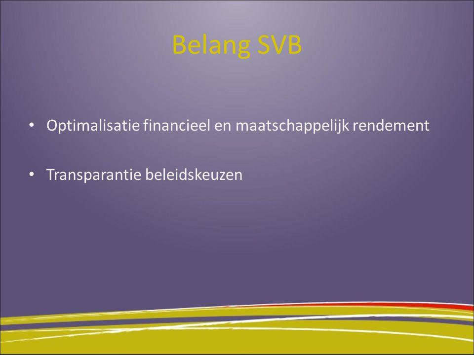 Belang SVB Optimalisatie financieel en maatschappelijk rendement