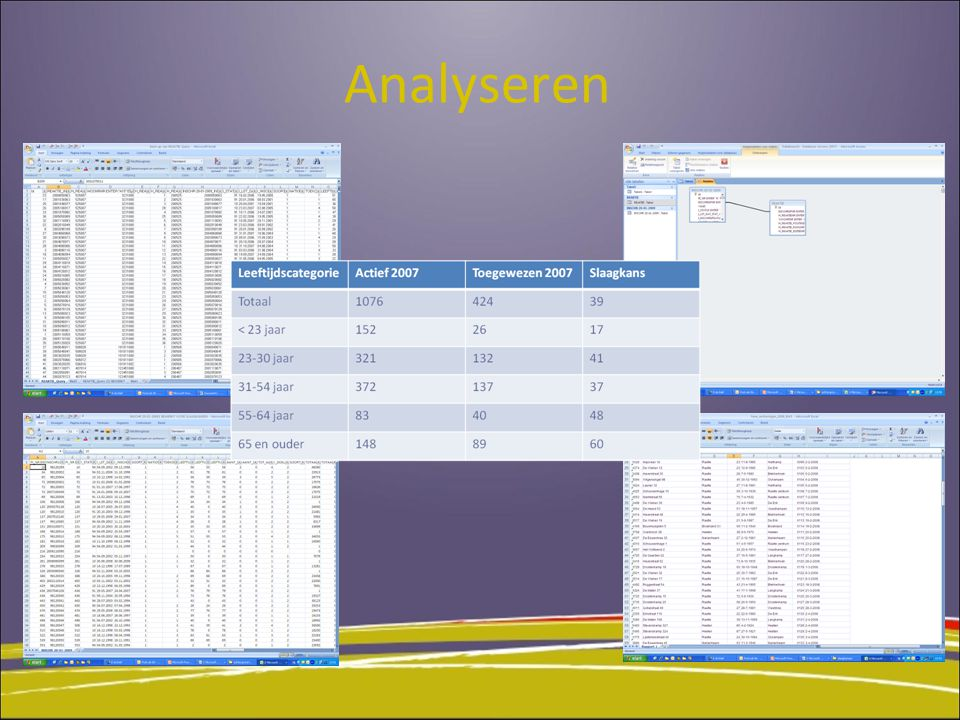 Analyseren 9