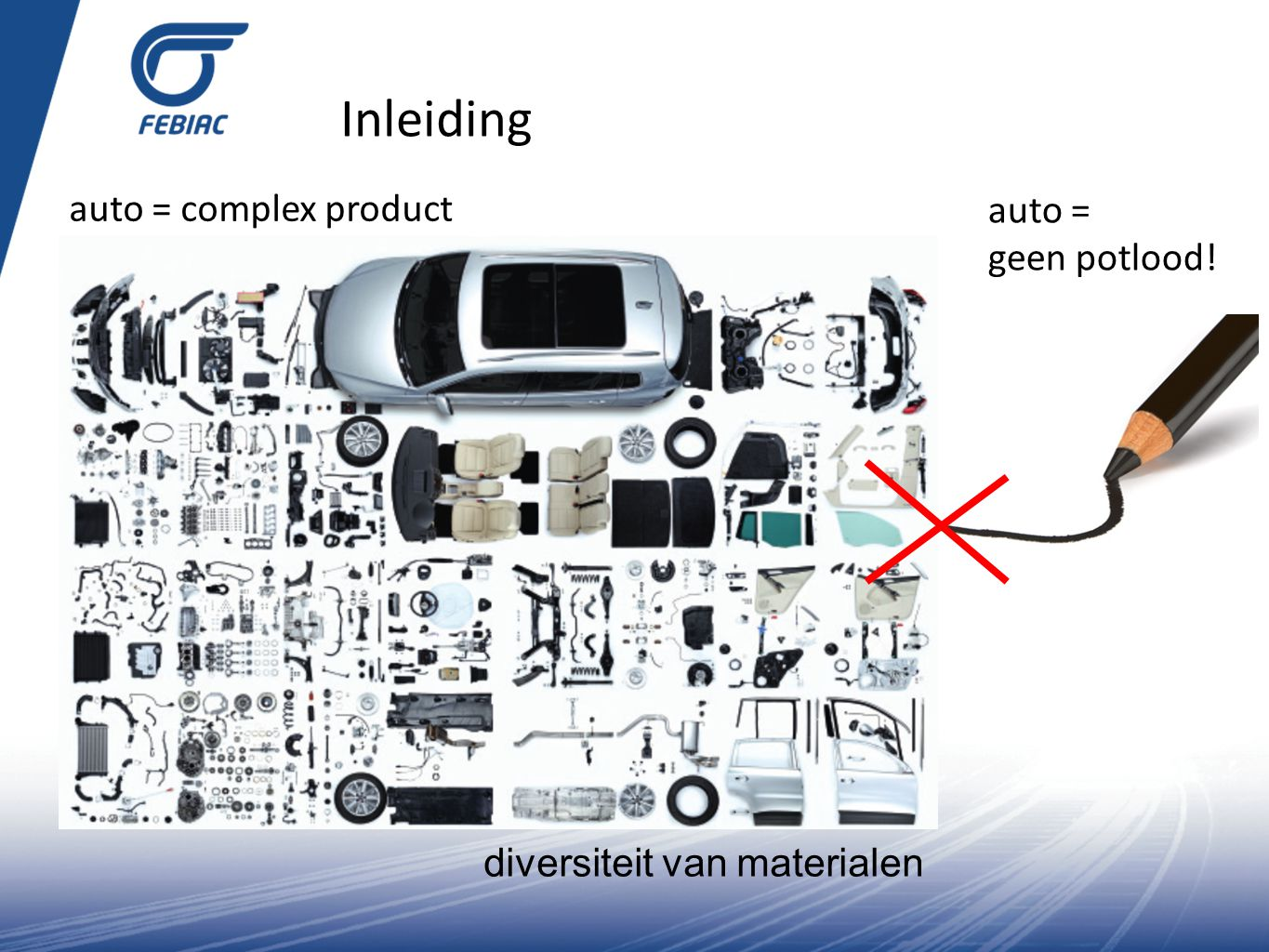 Inleiding auto = complex product auto = geen potlood!