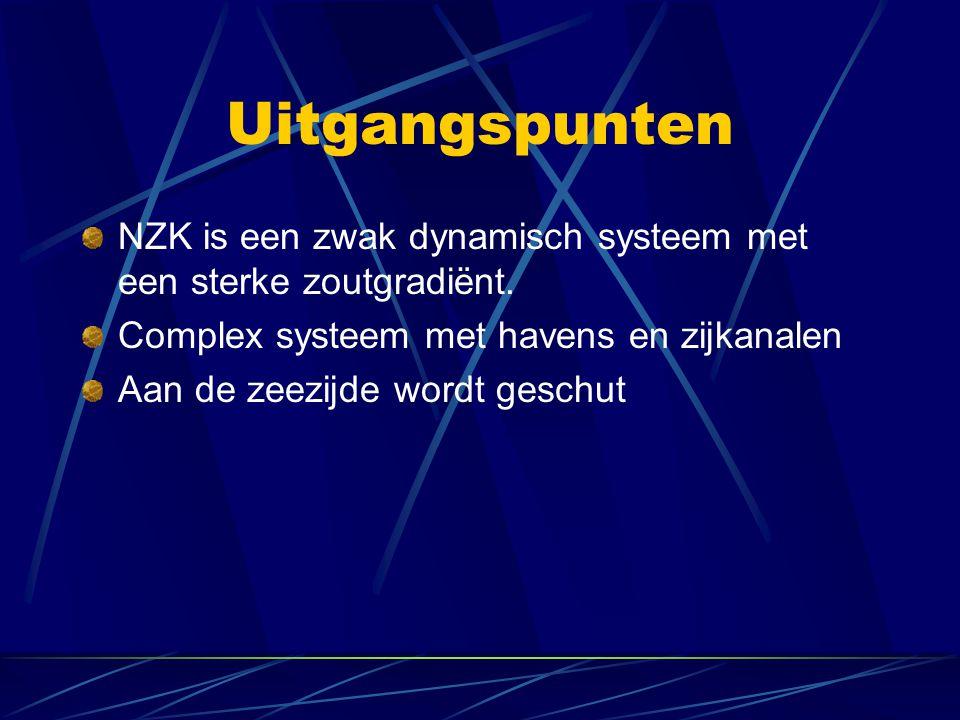 Uitgangspunten NZK is een zwak dynamisch systeem met een sterke zoutgradiënt. Complex systeem met havens en zijkanalen.