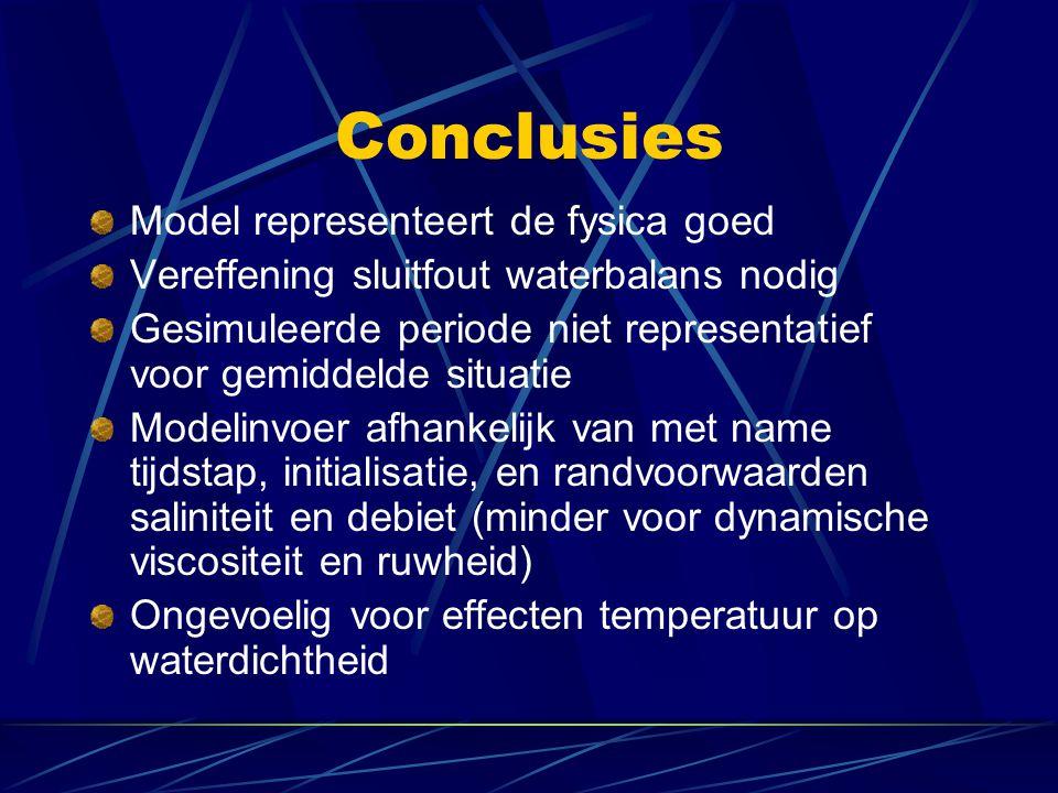 Conclusies Model representeert de fysica goed