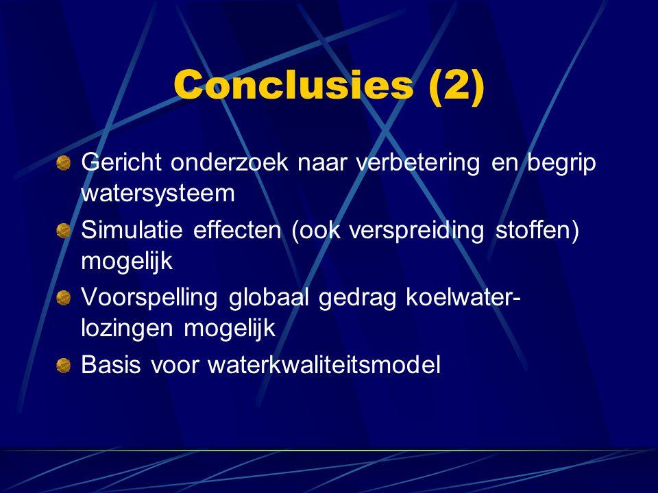 Conclusies (2) Gericht onderzoek naar verbetering en begrip watersysteem. Simulatie effecten (ook verspreiding stoffen) mogelijk.