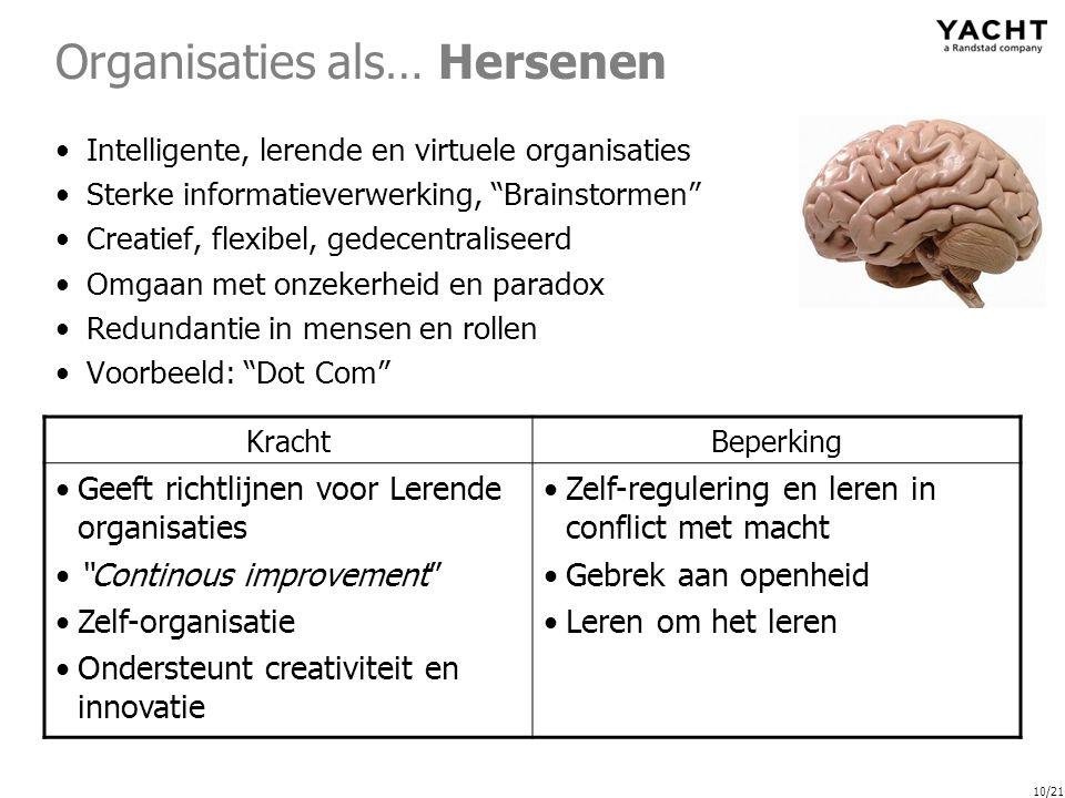 Organisaties als… Hersenen
