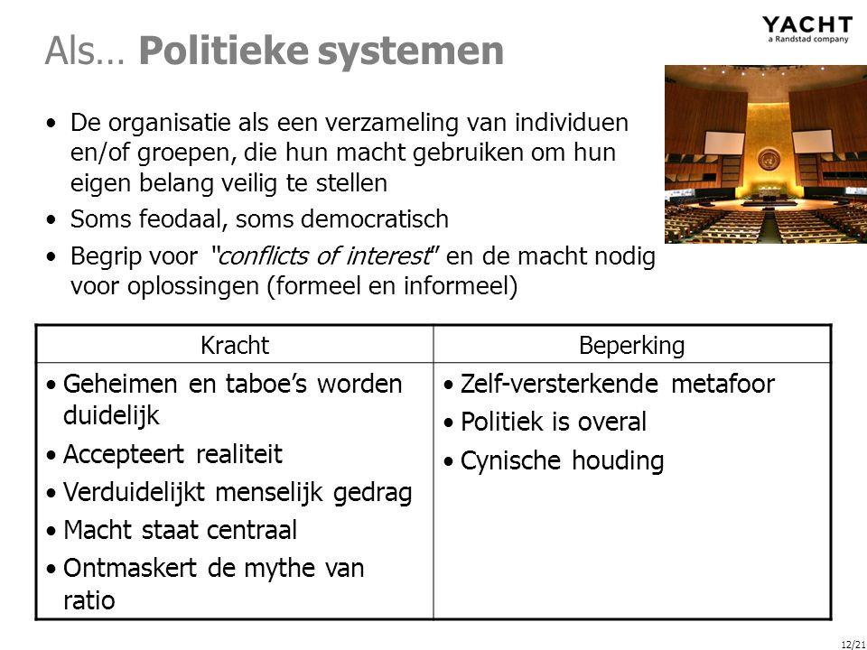 Als… Politieke systemen