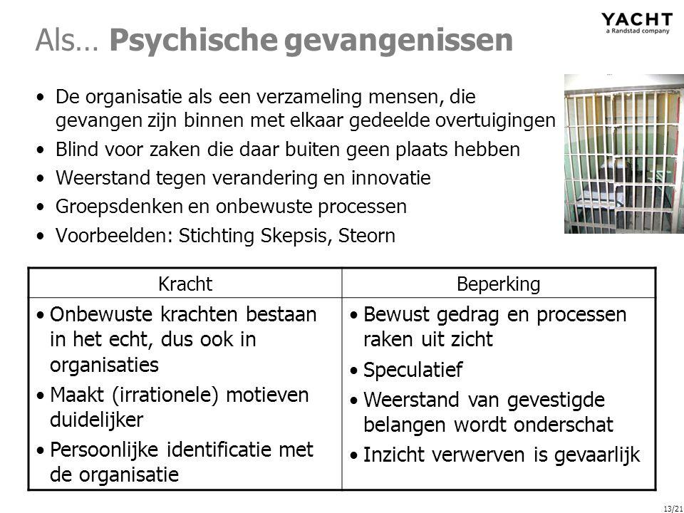 Als… Psychische gevangenissen