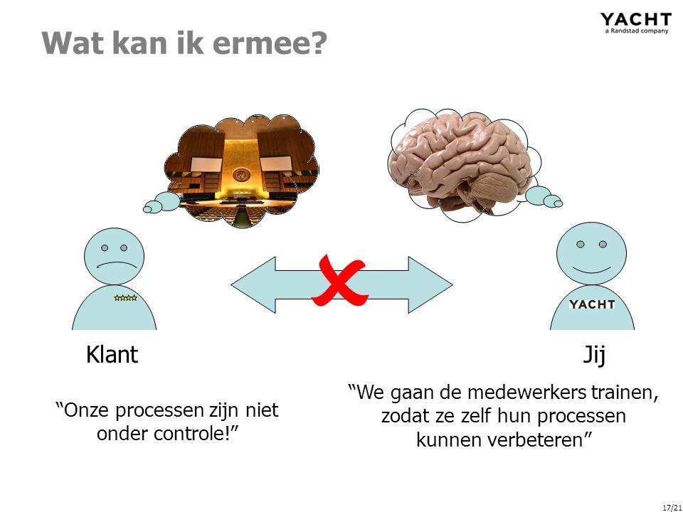 Onze processen zijn niet onder controle!