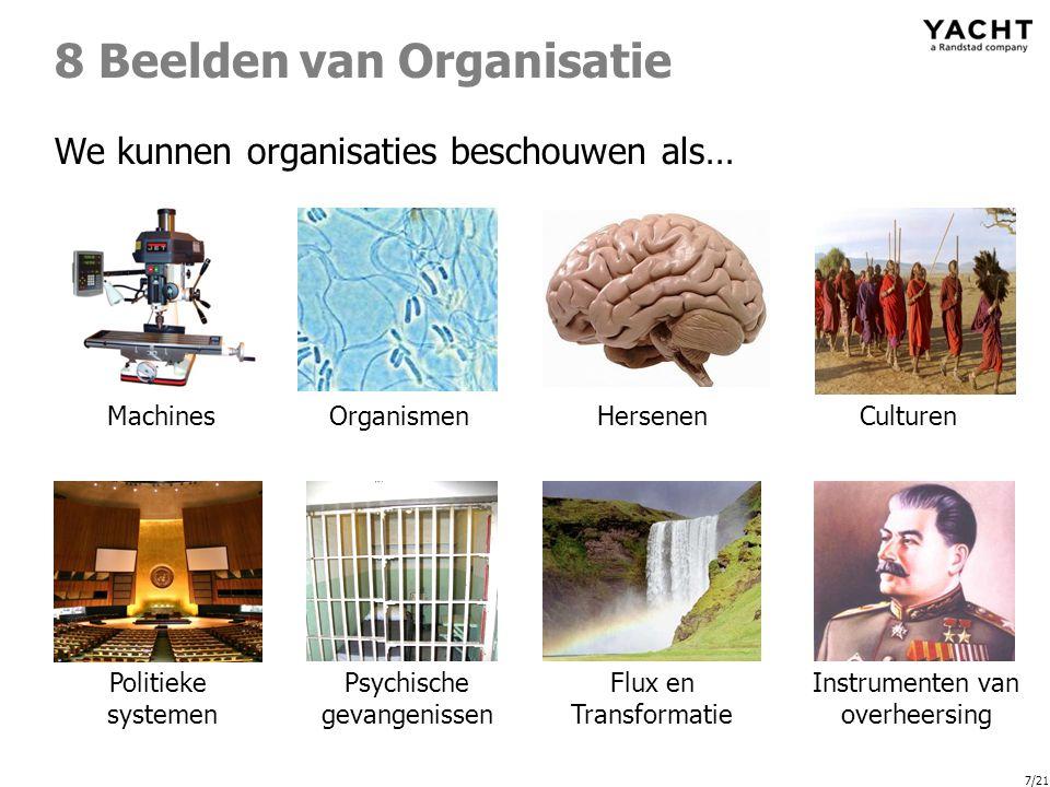 8 Beelden van Organisatie