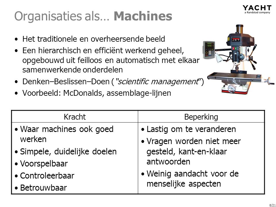 Organisaties als… Machines