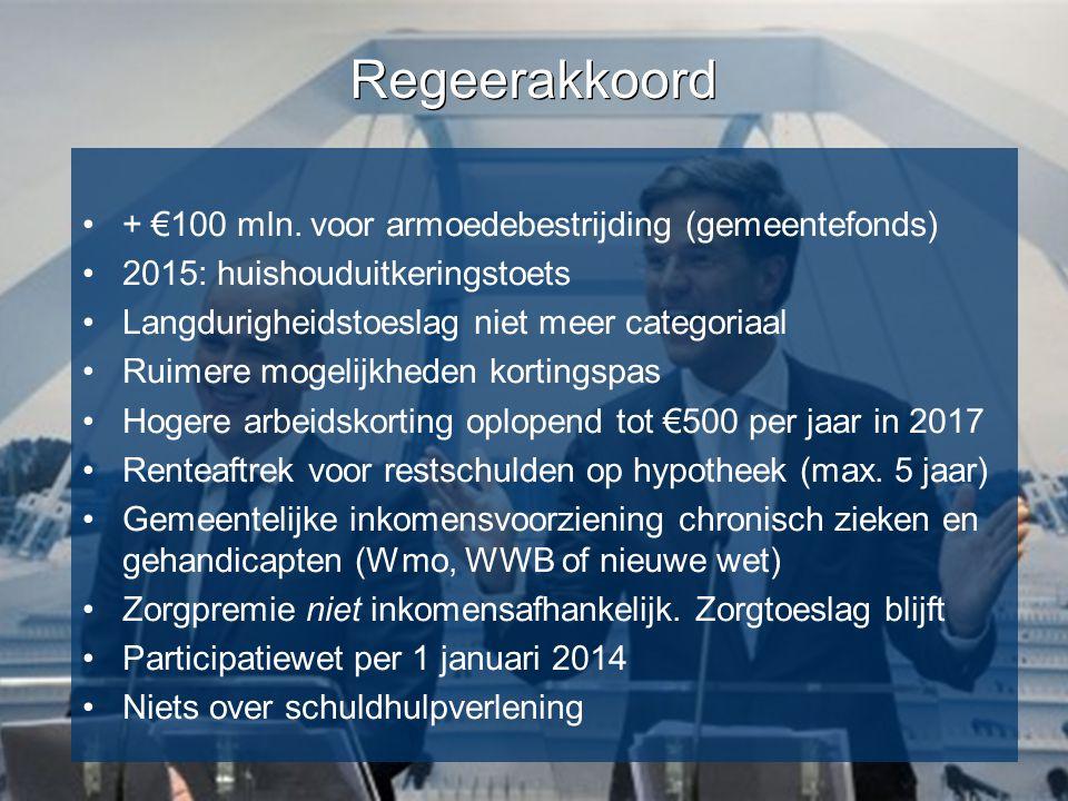 Regeerakkoord + €100 mln. voor armoedebestrijding (gemeentefonds)