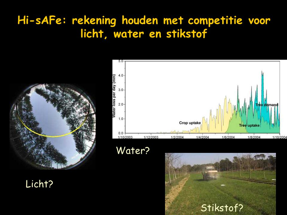 Hi-sAFe: rekening houden met competitie voor licht, water en stikstof