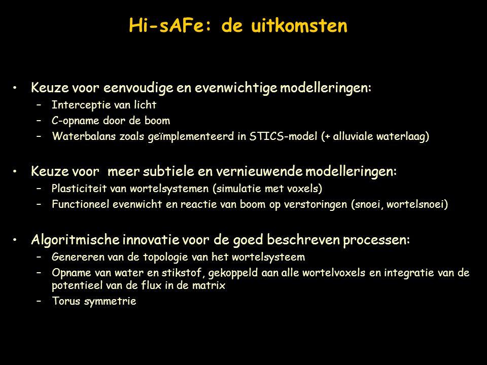 Hi-sAFe: de uitkomsten