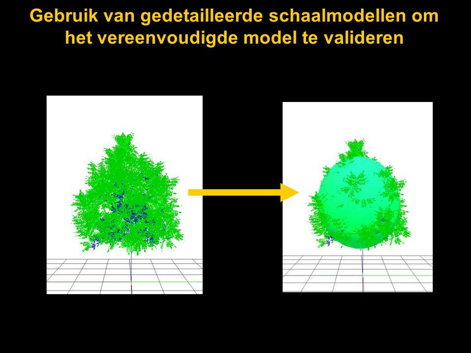 Gebruik van gedetailleerde schaalmodellen om het vereenvoudigde model te valideren