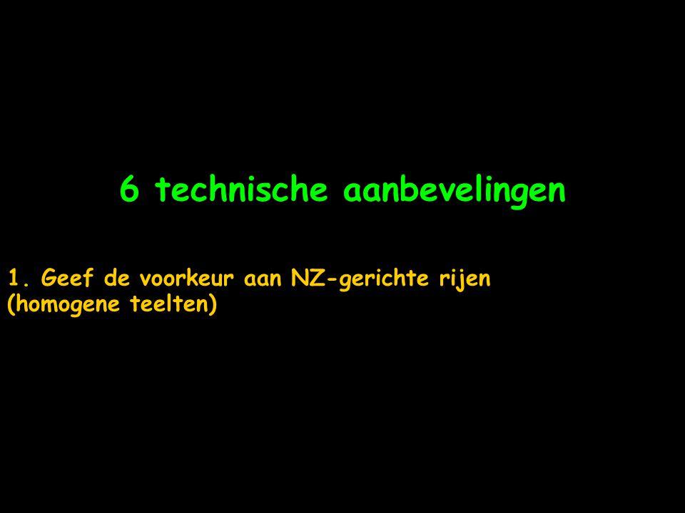 6 technische aanbevelingen