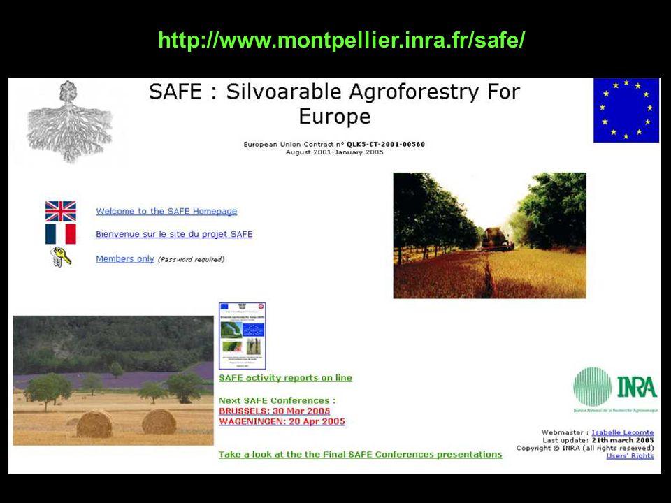 http://www.montpellier.inra.fr/safe/