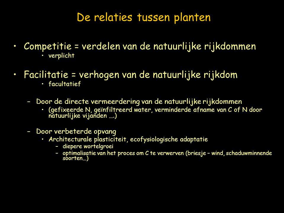 De relaties tussen planten