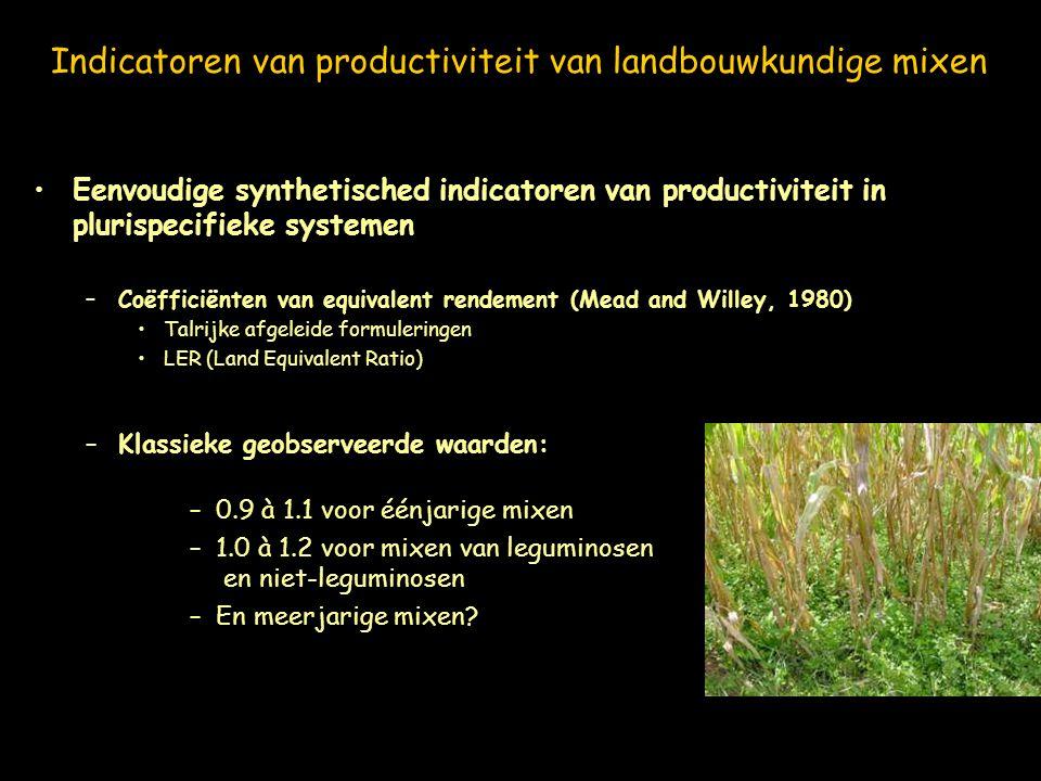 Indicatoren van productiviteit van landbouwkundige mixen