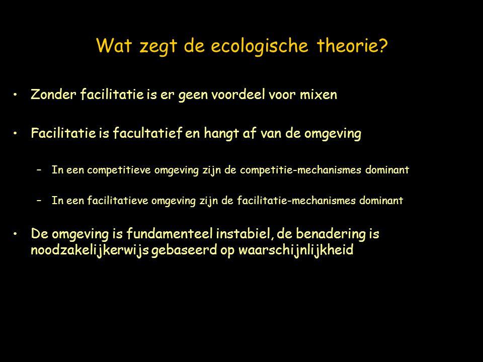 Wat zegt de ecologische theorie