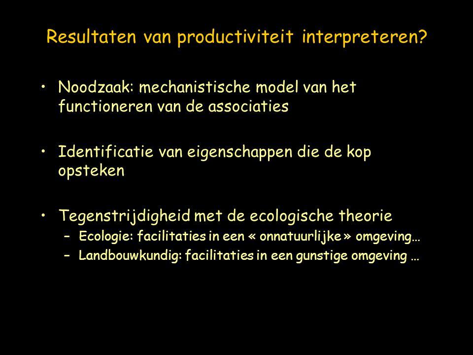 Resultaten van productiviteit interpreteren