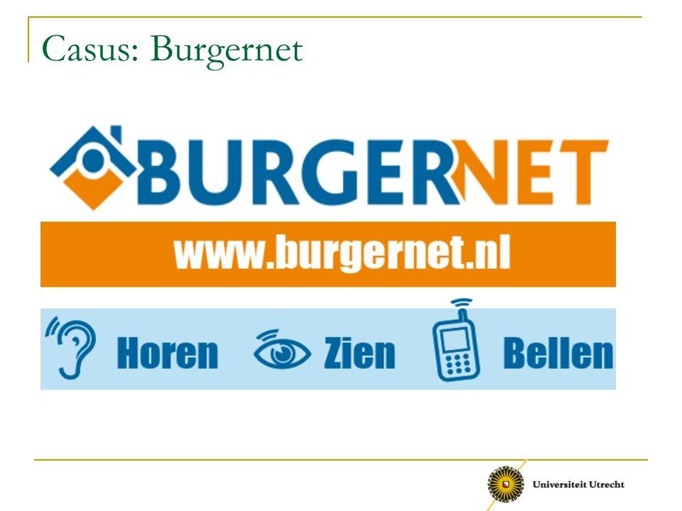 Casus: Burgernet